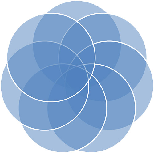 circles-surgical-training